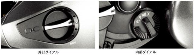 「NEW 4×8DCブレーキ」を搭載し、飛距離アップに貢献!